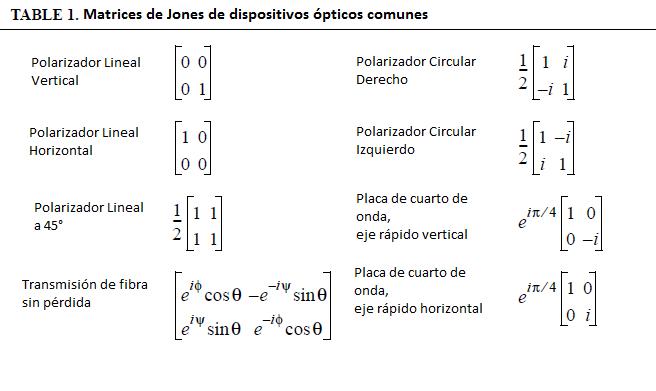 240637d10b Optica: Polarización - luz-wiki