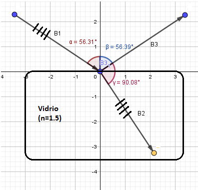 3ebdd1bed2 Polarizacion por reflexion1.PNG