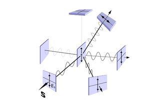 Molécula lineal con luz polarizada. 4edd239e145a